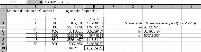 lösen von quadratischen gleichungen